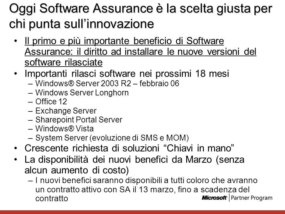 Oggi Software Assurance è la scelta giusta per chi punta sullinnovazione Il primo e più importante beneficio di Software Assurance: il diritto ad inst
