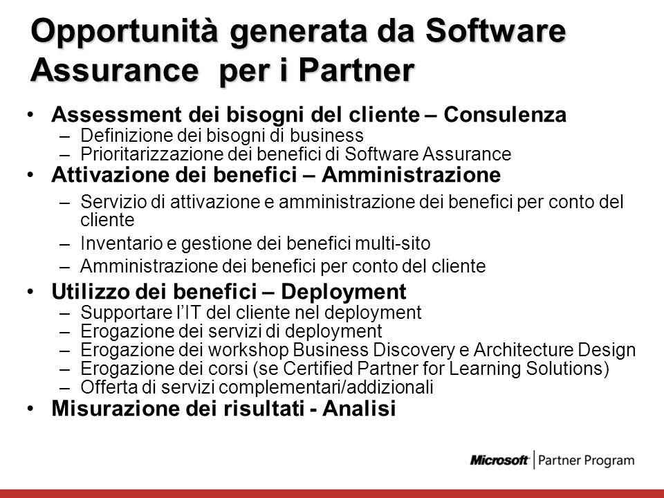 Opportunità generata da Software Assurance per i Partner Assessment dei bisogni del cliente – Consulenza –Definizione dei bisogni di business –Priorit