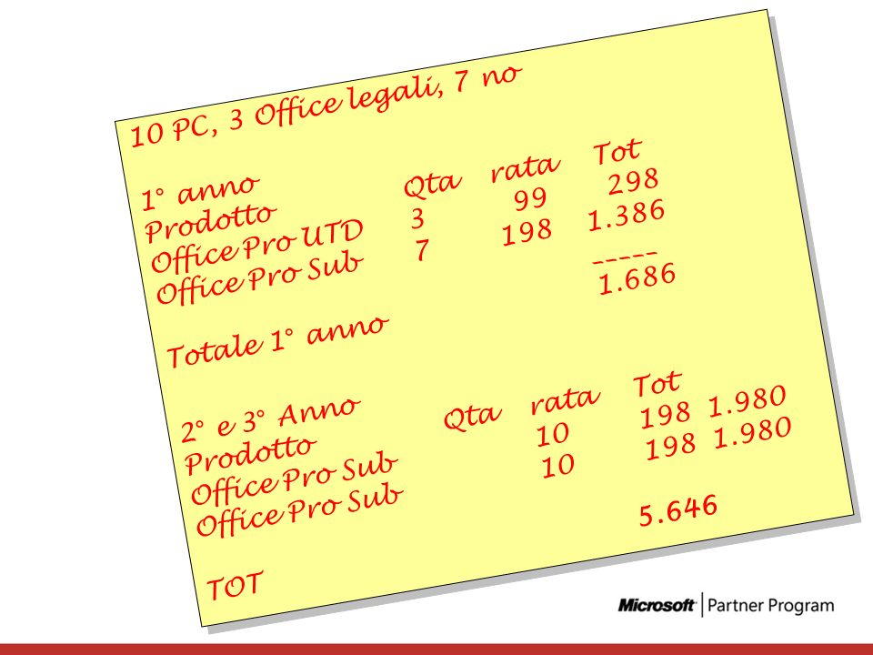 10 PC, 3 Office legali, 7 no 1° anno ProdottoQtarata Tot Office Pro UTD3 99 298 Office Pro Sub71981.386 _____ Totale 1° anno1.686 2° e 3° Anno Prodott