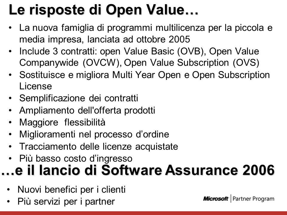 Le risposte di Open Value… La nuova famiglia di programmi multilicenza per la piccola e media impresa, lanciata ad ottobre 2005 Include 3 contratti: o