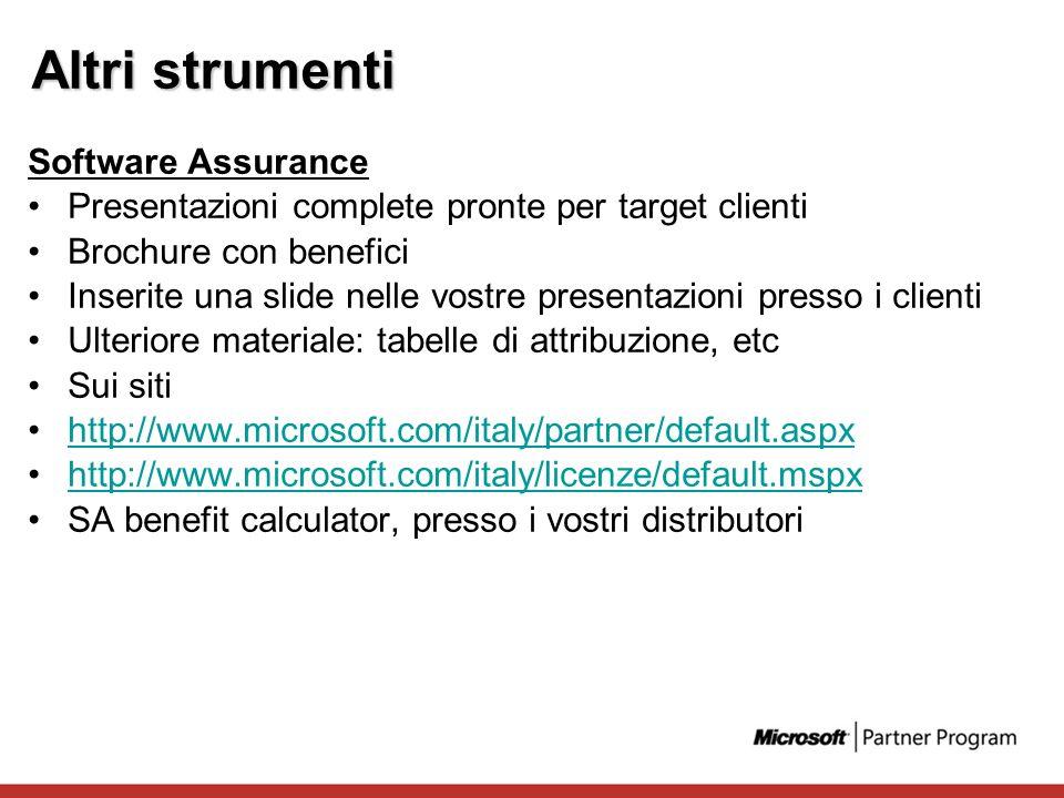 Altri strumenti Software Assurance Presentazioni complete pronte per target clienti Brochure con benefici Inserite una slide nelle vostre presentazion
