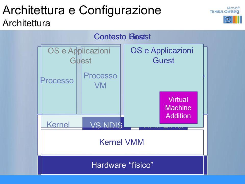 Architettura e Configurazione Architettura Processo VM Processo VM Processo VM VS NDISVMM Dirver NDIS Kernel del SO Host Contesto Host Hardware fisico OS e Applicazioni Guest Contesto Guest Hardware fisico Kernel VMM Virtual Machine Addition OS e Applicazioni Guest
