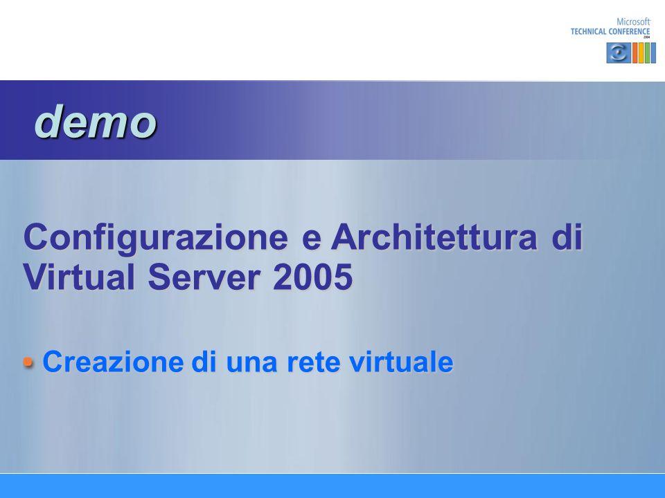 Configurazione e Architettura di Virtual Server 2005 Creazione di una rete virtuale demo demo