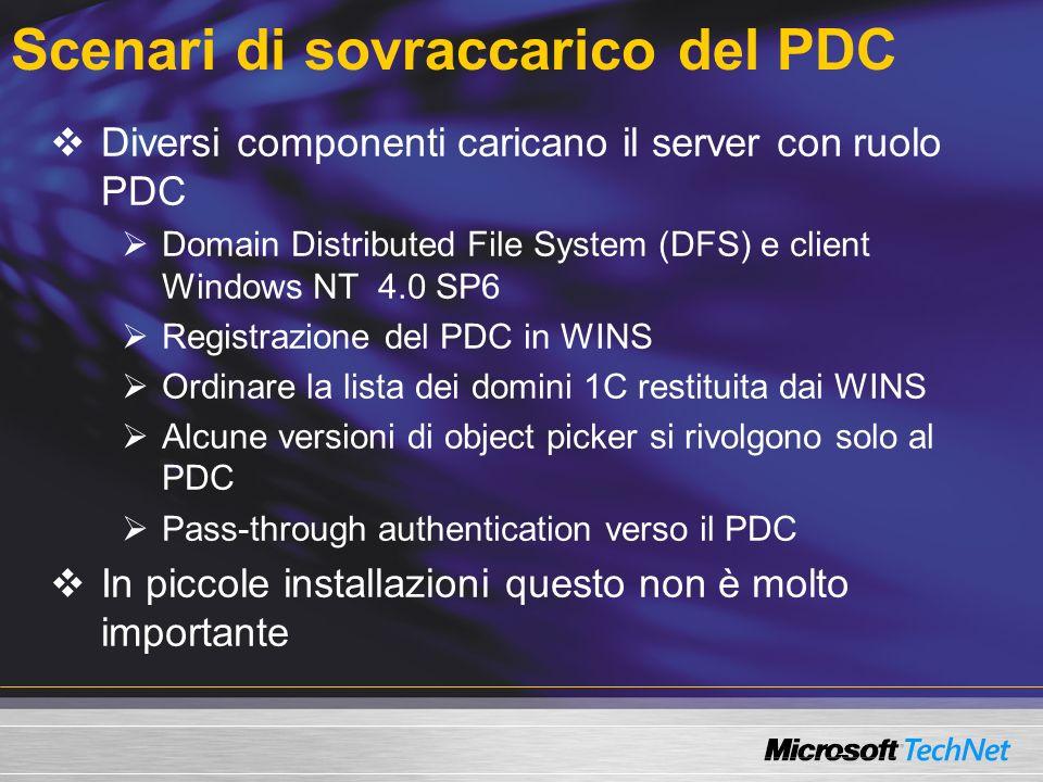 Scenari di sovraccarico del PDC Diversi componenti caricano il server con ruolo PDC Domain Distributed File System (DFS) e client Windows NT 4.0 SP6 Registrazione del PDC in WINS Ordinare la lista dei domini 1C restituita dai WINS Alcune versioni di object picker si rivolgono solo al PDC Pass-through authentication verso il PDC In piccole installazioni questo non è molto importante