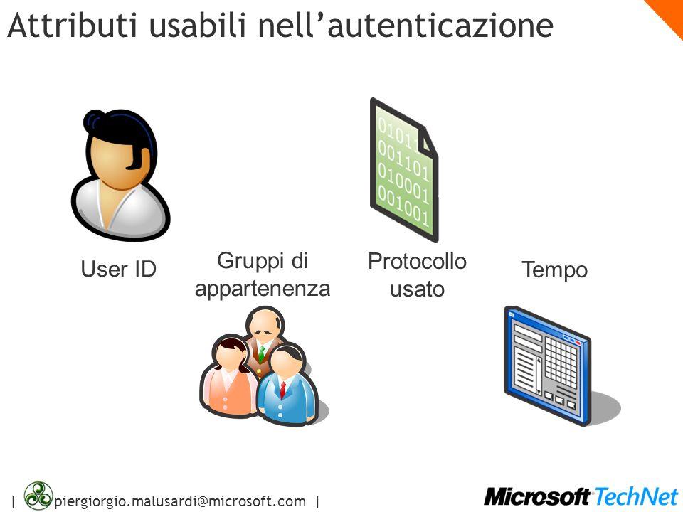 | piergiorgio.malusardi@microsoft.com | Attributi usabili nellautenticazione User ID Gruppi di appartenenza Protocollo usato Tempo