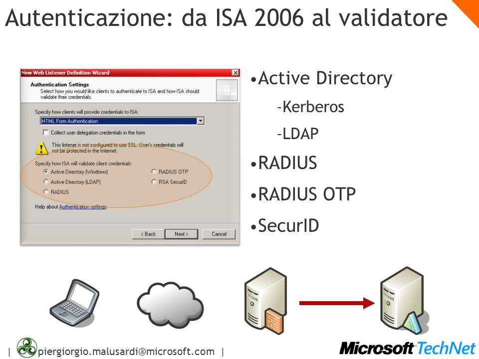 | piergiorgio.malusardi@microsoft.com | Autenticazione: da ISA 2006 al validatore Active Directory – Kerberos – LDAP RADIUS RADIUS OTP SecurID