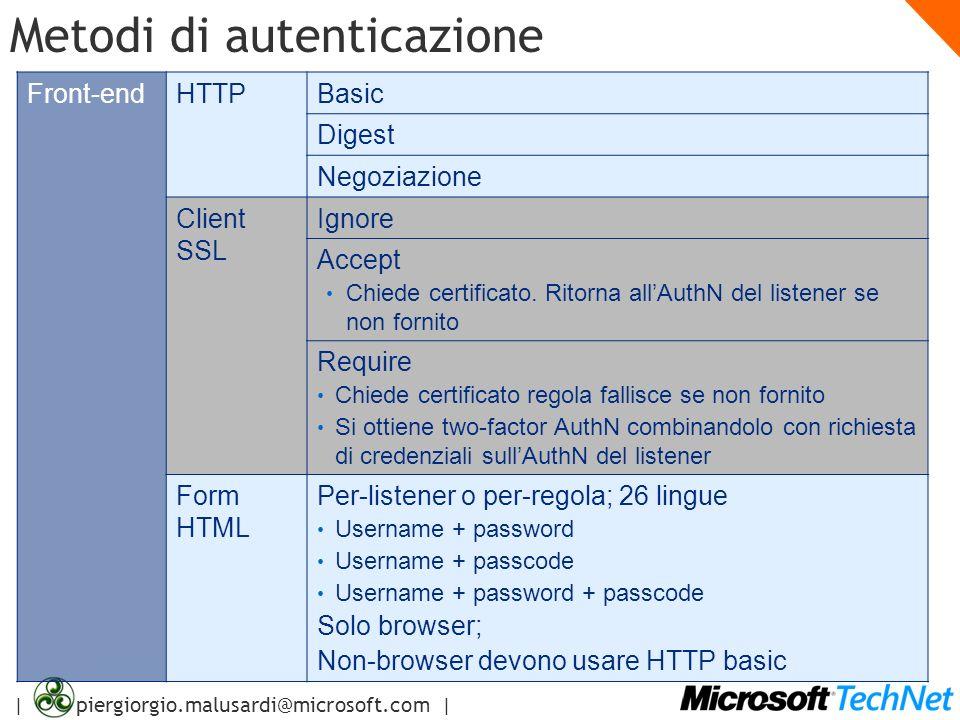 | piergiorgio.malusardi@microsoft.com | Metodi di autenticazione Front-endHTTPBasic Digest Negoziazione Client SSL Ignore Accept Chiede certificato. R
