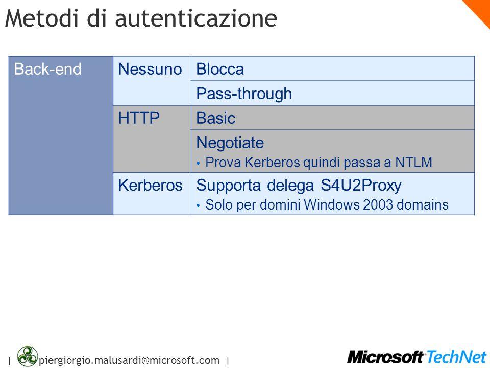 | piergiorgio.malusardi@microsoft.com | Metodi di autenticazione Back-endNessunoBlocca Pass-through HTTPBasic Negotiate Prova Kerberos quindi passa a