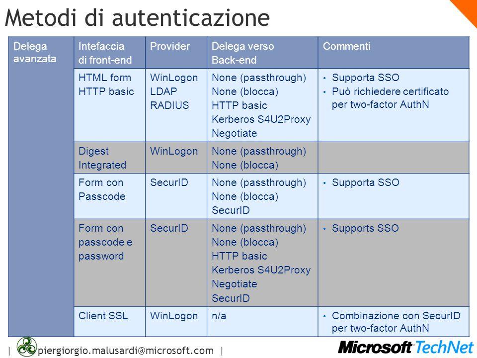 | piergiorgio.malusardi@microsoft.com | Metodi di autenticazione Delega avanzata Intefaccia di front-end ProviderDelega verso Back-end Commenti HTML f