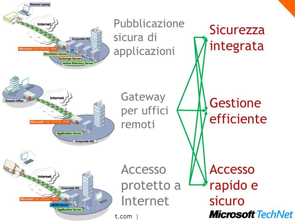 | piergiorgio.malusardi@microsoft.com | Gateway per uffici remoti Accesso protetto a Internet Sicurezza integrata Gestione efficiente Accesso rapido e