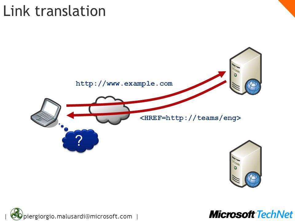 | piergiorgio.malusardi@microsoft.com | Link translation http://www.example.com ? ?