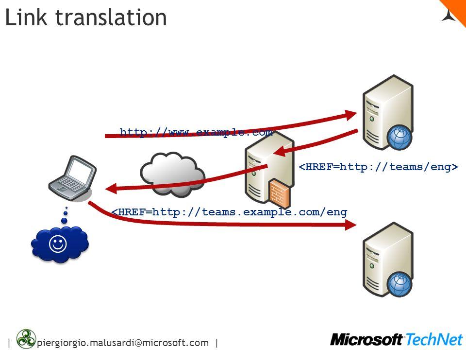| piergiorgio.malusardi@microsoft.com | Link translation http://www.example.com <HREF=http://teams.example.com/eng