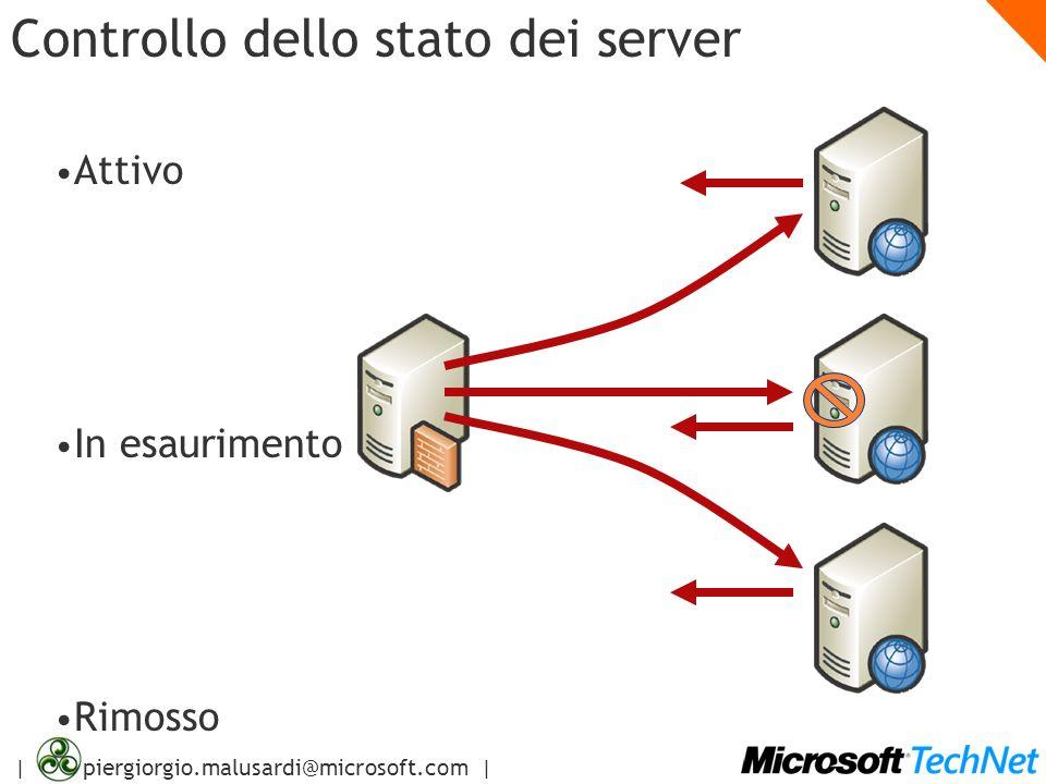 | piergiorgio.malusardi@microsoft.com | Controllo dello stato dei server Attivo In esaurimento Rimosso Out of service