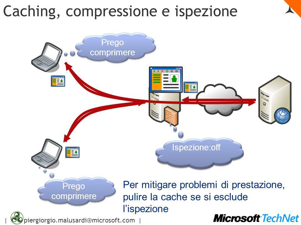 | piergiorgio.malusardi@microsoft.com | Caching, compressione e ispezione Prego comprimere Prego comprimere Ispezione: on Ispezione:off Prego comprime