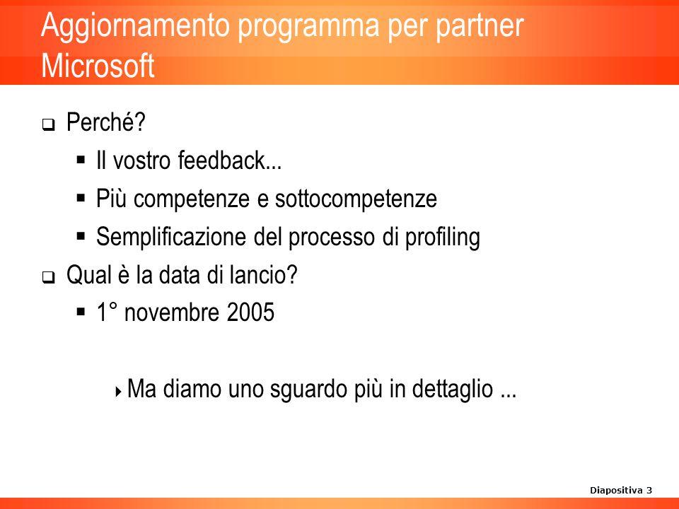 Diapositiva 3 Aggiornamento programma per partner Microsoft Perché.