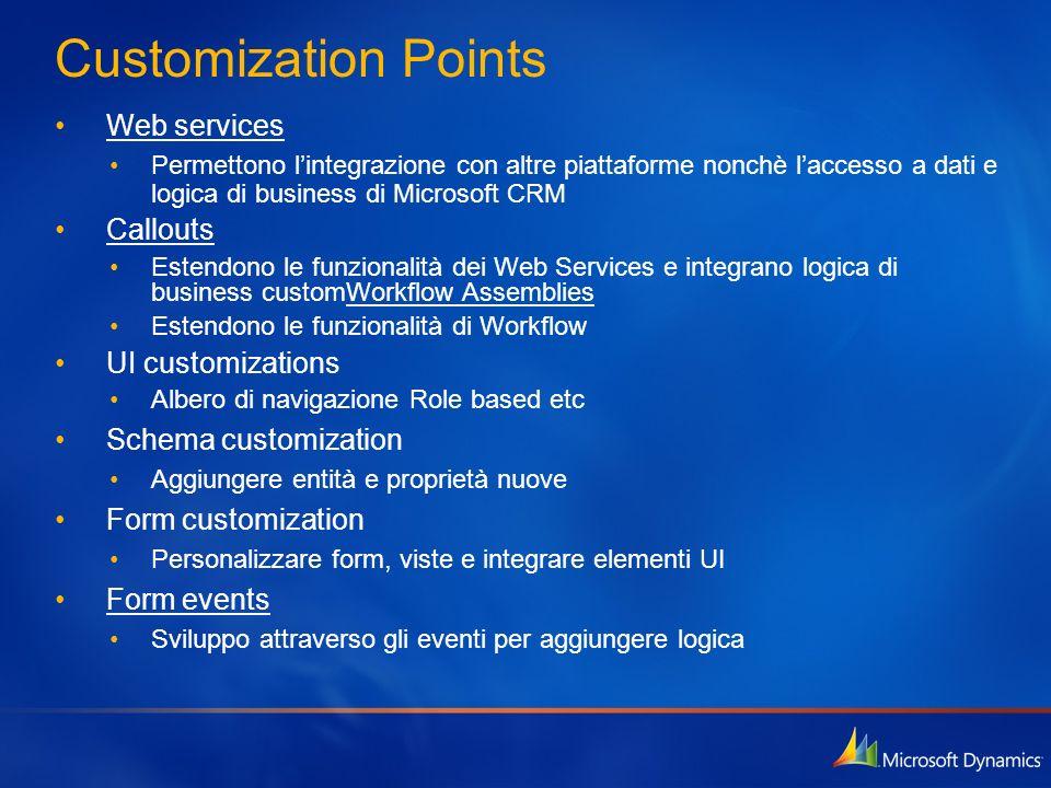 Web services Permettono lintegrazione con altre piattaforme nonchè laccesso a dati e logica di business di Microsoft CRM Callouts Estendono le funzion