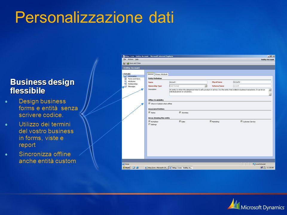 Personalizzazione dati Design business forms e entità senza scrivere codice. Utilizzo dei termini del vostro business in forms, viste e report Sincron