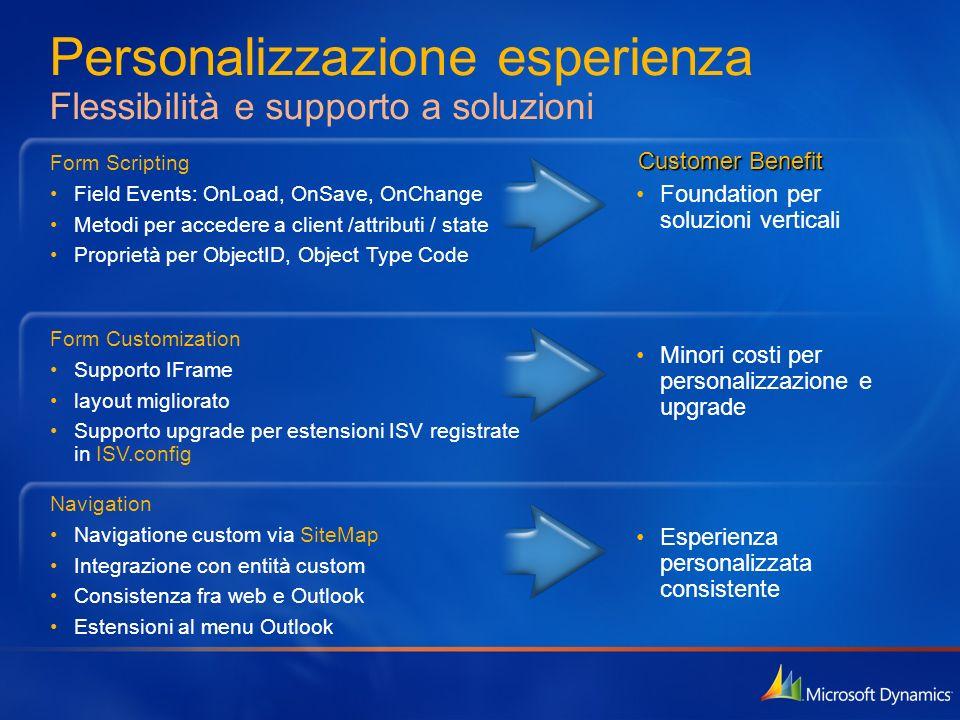 Personalizzazione esperienza Flessibilità e supporto a soluzioni Foundation per soluzioni verticali Esperienza personalizzata consistente Minori costi