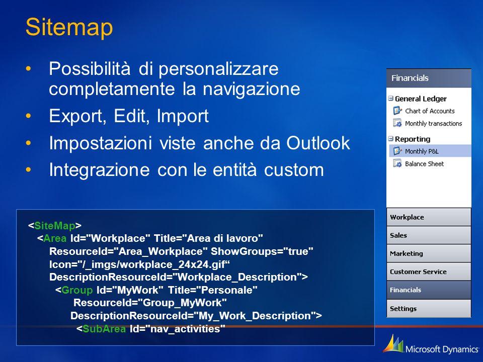 Sitemap Possibilità di personalizzare completamente la navigazione Export, Edit, Import Impostazioni viste anche da Outlook Integrazione con le entità