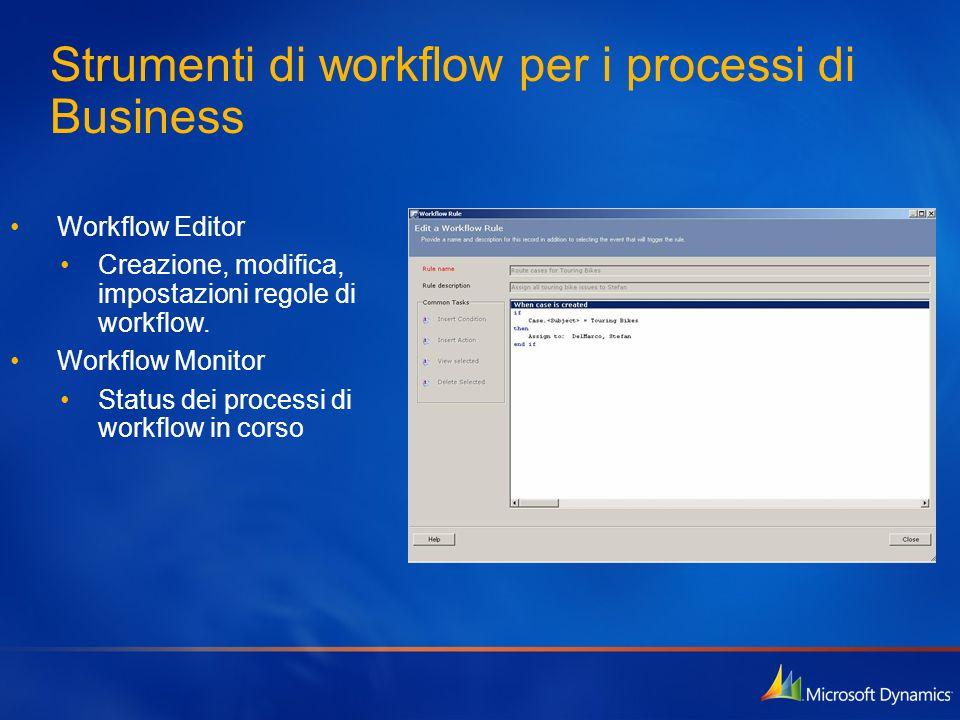 Strumenti di workflow per i processi di Business Workflow Editor Creazione, modifica, impostazioni regole di workflow. Workflow Monitor Status dei pro