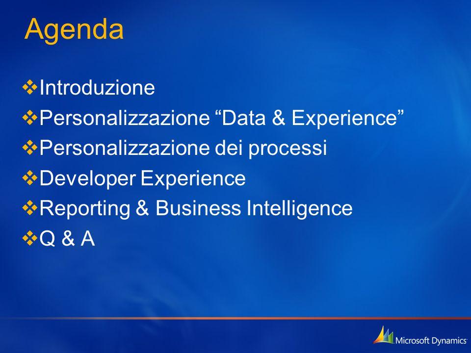 Agenda Introduzione Personalizzazione Data & Experience Personalizzazione dei processi Developer Experience Reporting & Business Intelligence Q & A