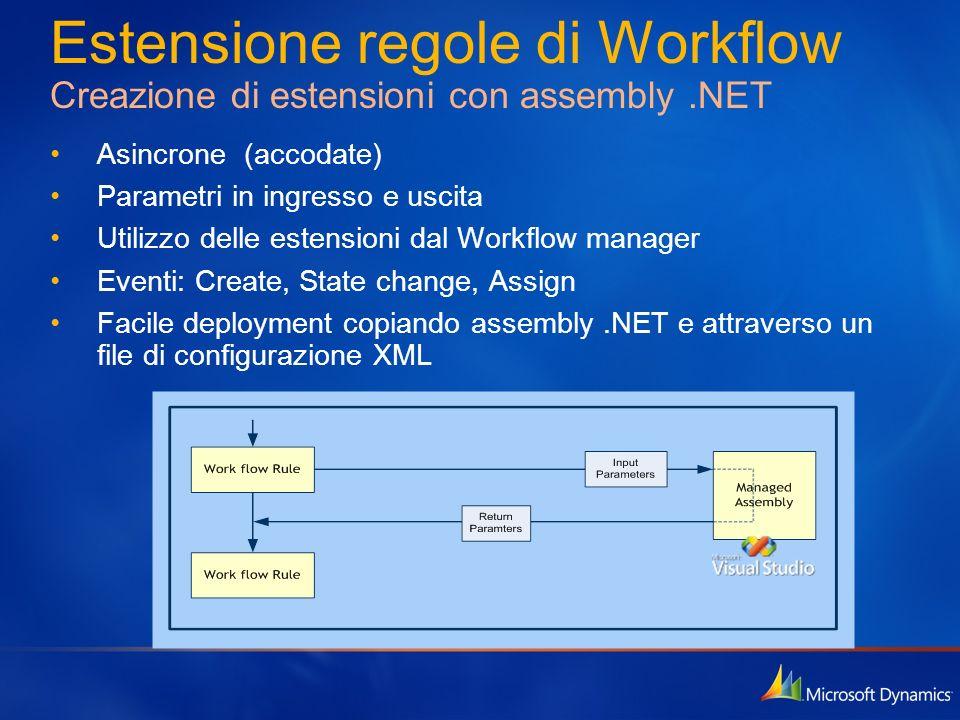 Asincrone (accodate) Parametri in ingresso e uscita Utilizzo delle estensioni dal Workflow manager Eventi: Create, State change, Assign Facile deploym