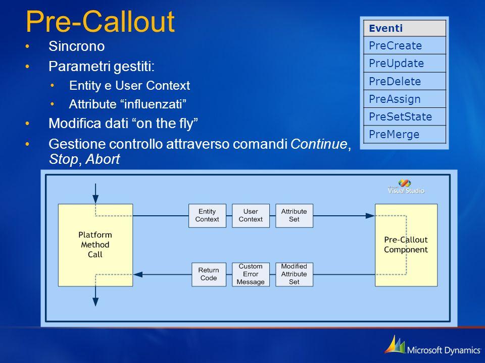 Pre-Callout Sincrono Parametri gestiti: Entity e User Context Attribute influenzati Modifica dati on the fly Gestione controllo attraverso comandi Con