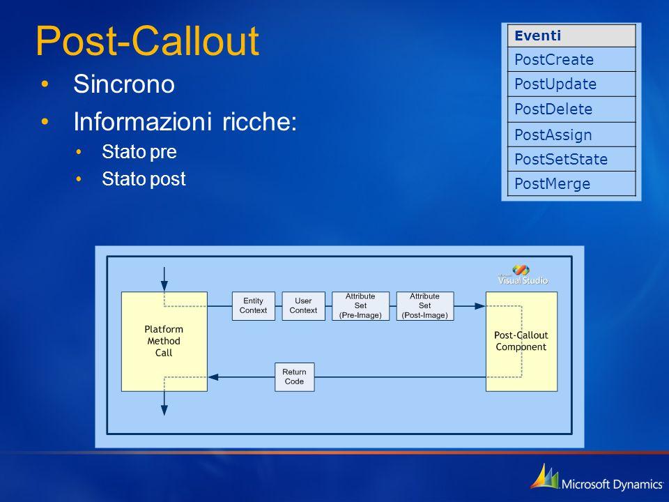 Post-Callout Sincrono Informazioni ricche: Stato pre Stato post Eventi PostCreate PostUpdate PostDelete PostAssign PostSetState PostMerge