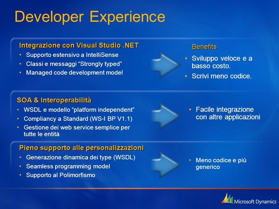 Integrazione con Visual Studio.NET Supporto estensivo a IntelliSense Classi e messaggi Strongly typed Managed code development model Pieno supporto al