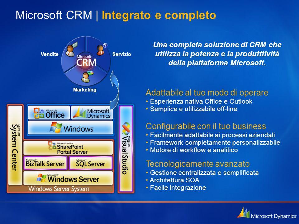 CrmService: Metodi comuni Create - System.Guid Create(BusinessEntity businessEntity) Crea un istanza di una qualsiasi entità Retrieve - BusinessEntity Retrieve(string bEName, Guid bEId, ColumnSet columnset) Ottiene una istanza di una entità già presente nel CRM RetrieveMultiple - BusinessEntityCollection RetrieveMultiple (QueryBase queryBase) Usa una query custom (QueryExpression) per ottenere risultati strongly typed Update - void Update (BusinessEntity businessEntity) Aggiorna una istanza di entità estitente nel CRM Delete - void Delete (string bEName, Guid bEId ) Cancella una istanza di entità dal CRM Fetch - string Fetch (string FetchXML) Usa una query custom (FetchXML) per ottenere risultati in formato XML (genericamente utilizzabile)