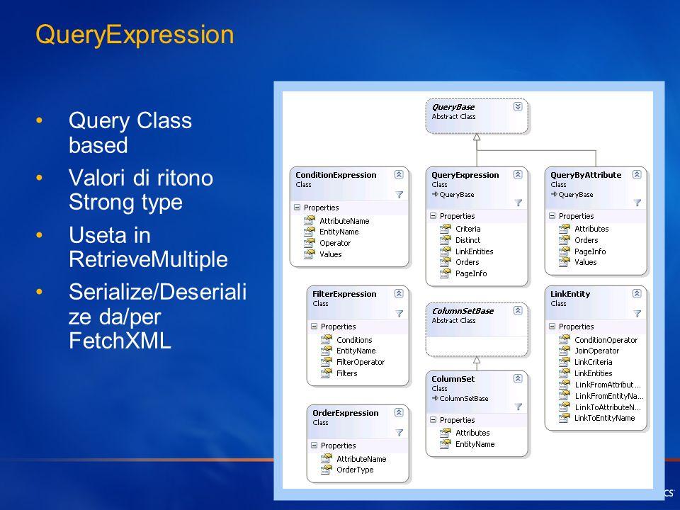 QueryExpression Query Class based Valori di ritono Strong type Useta in RetrieveMultiple Serialize/Deseriali ze da/per FetchXML