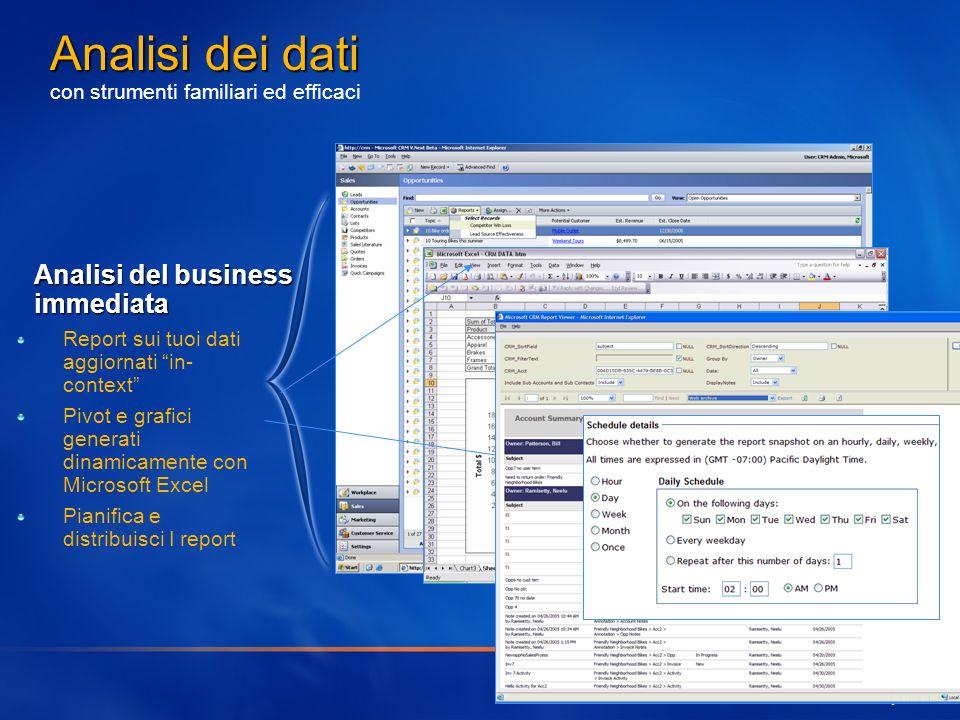 Analisi dei dati Analisi dei dati con strumenti familiari ed efficaci Report sui tuoi dati aggiornati in- context Pivot e grafici generati dinamicamen