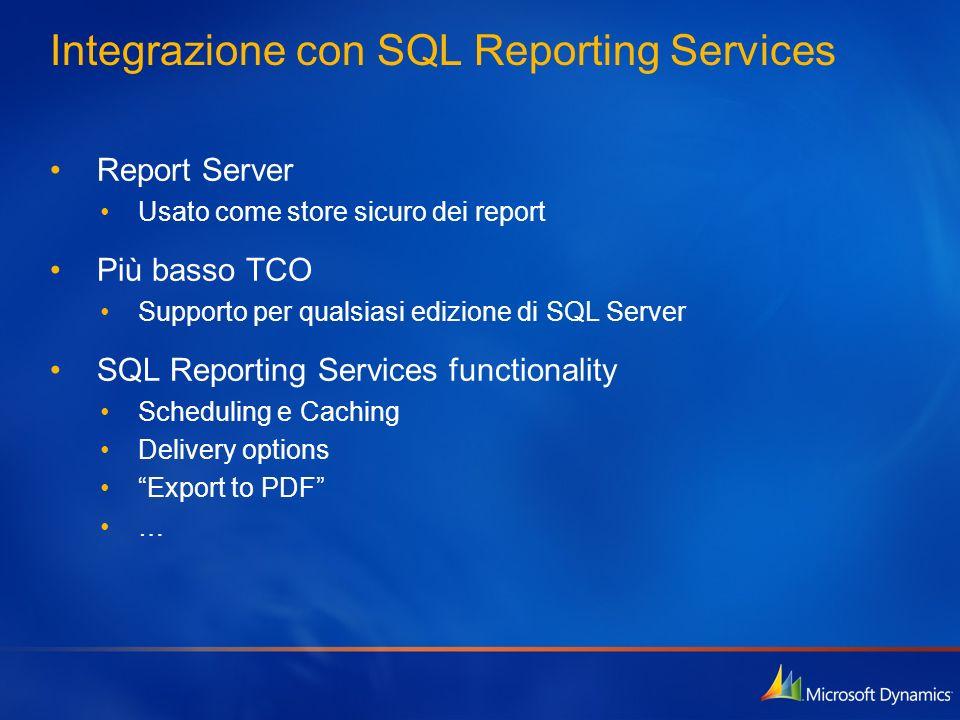 Integrazione con SQL Reporting Services Report Server Usato come store sicuro dei report Più basso TCO Supporto per qualsiasi edizione di SQL Server S
