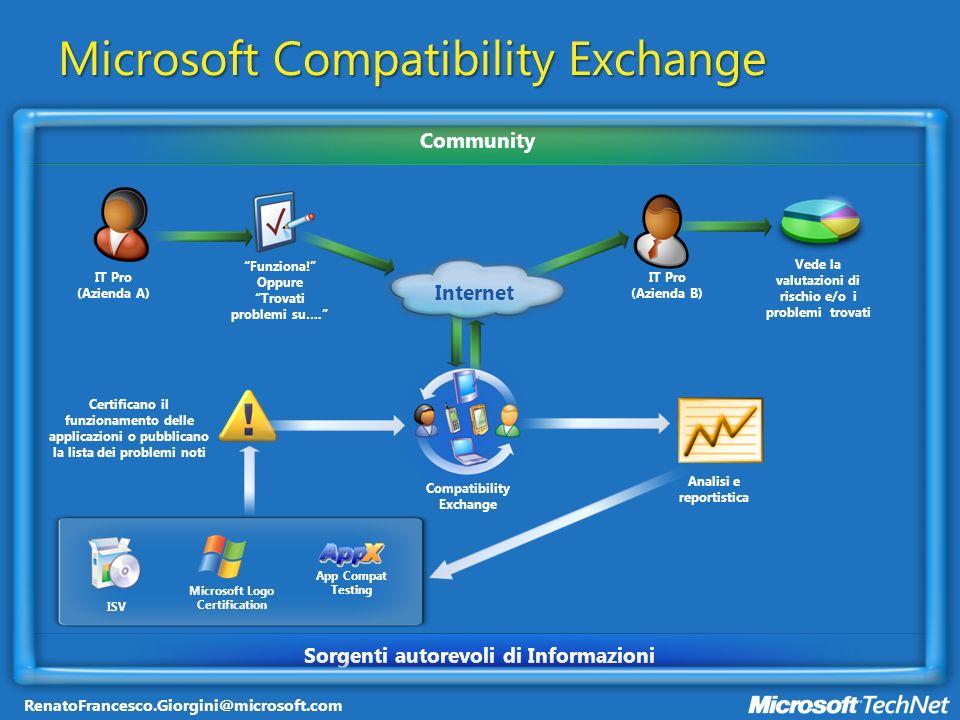 RenatoFrancesco.Giorgini@microsoft.com Sorgenti autorevoli di Informazioni Community Microsoft Compatibility Exchange Vede la valutazioni di rischio e/o i problemi trovati IT Pro (Azienda A) Funziona.