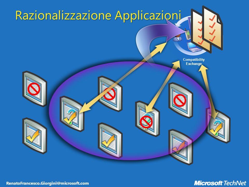 RenatoFrancesco.Giorgini@microsoft.com Razionalizzazione Applicazioni Compatibility Exchange