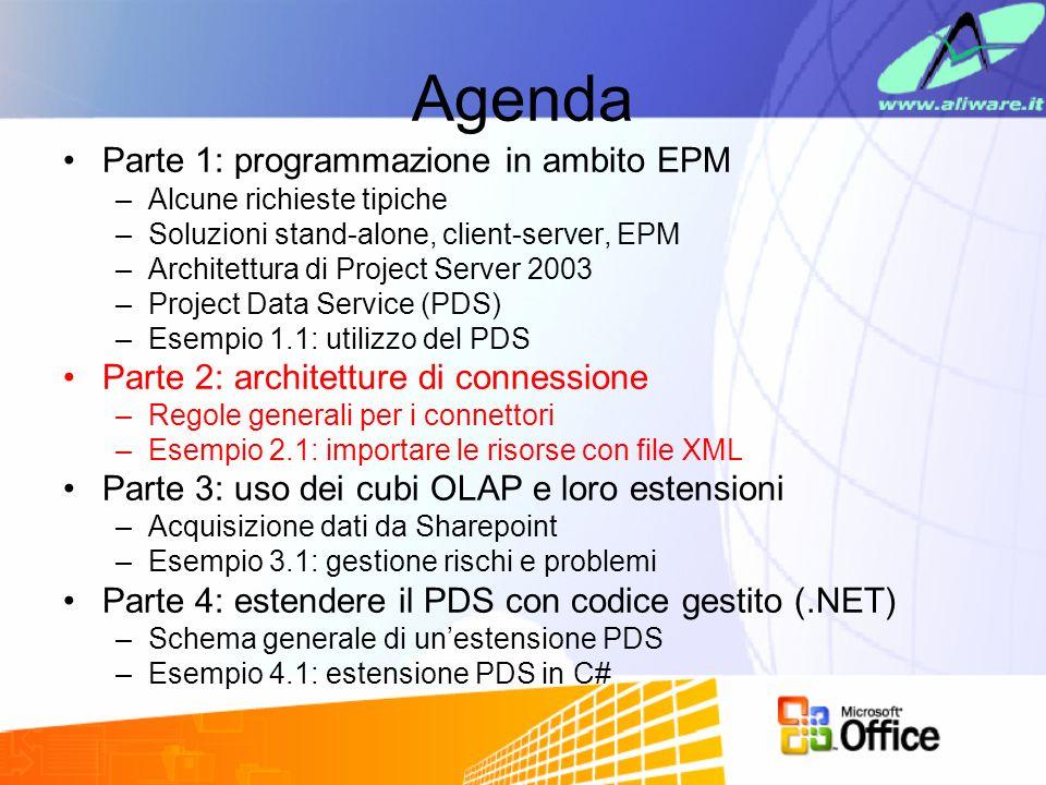 Agenda Parte 1: programmazione in ambito EPM –Alcune richieste tipiche –Soluzioni stand-alone, client-server, EPM –Architettura di Project Server 2003 –Project Data Service (PDS) –Esempio 1.1: utilizzo del PDS Parte 2: architetture di connessione –Regole generali per i connettori –Esempio 2.1: importare le risorse con file XML Parte 3: uso dei cubi OLAP e loro estensioni –Acquisizione dati da Sharepoint –Esempio 3.1: gestione rischi e problemi Parte 4: estendere il PDS con codice gestito (.NET) –Schema generale di unestensione PDS –Esempio 4.1: estensione PDS in C#
