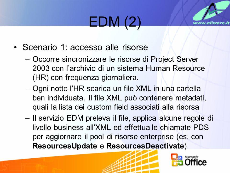 EDM (3) Scenario 2: project team –Un sistema PSA (Professional Services Automation) gestisce un archivio di risorse in base a competenze, disponibilità, etc.