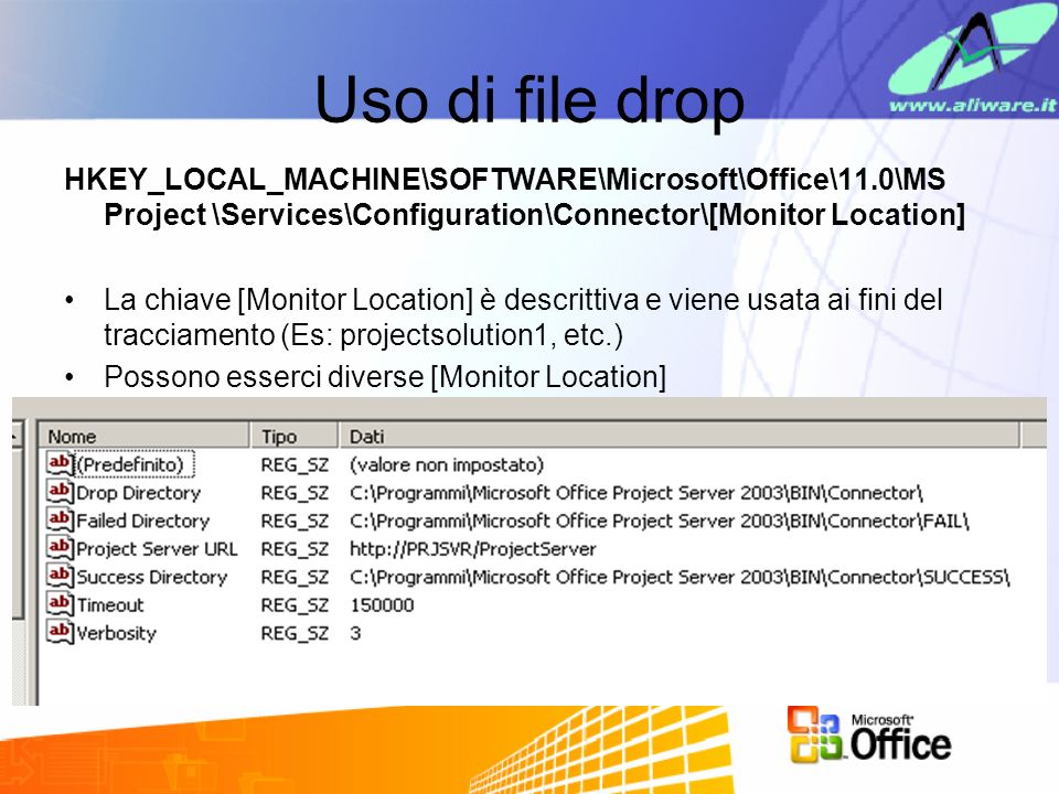 Uso di file drop HKEY_LOCAL_MACHINE\SOFTWARE\Microsoft\Office\11.0\MS Project \Services\Configuration\Connector\[Monitor Location] La chiave [Monitor Location] è descrittiva e viene usata ai fini del tracciamento (Es: projectsolution1, etc.) Possono esserci diverse [Monitor Location]