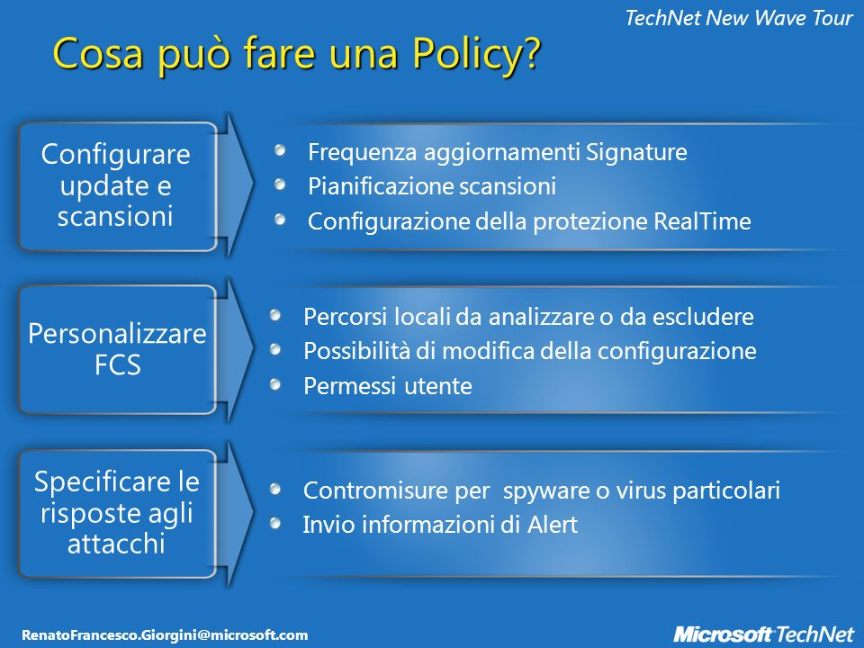 RenatoFrancesco.Giorgini@microsoft.com TechNet New Wave Tour Cosa può fare una Policy.