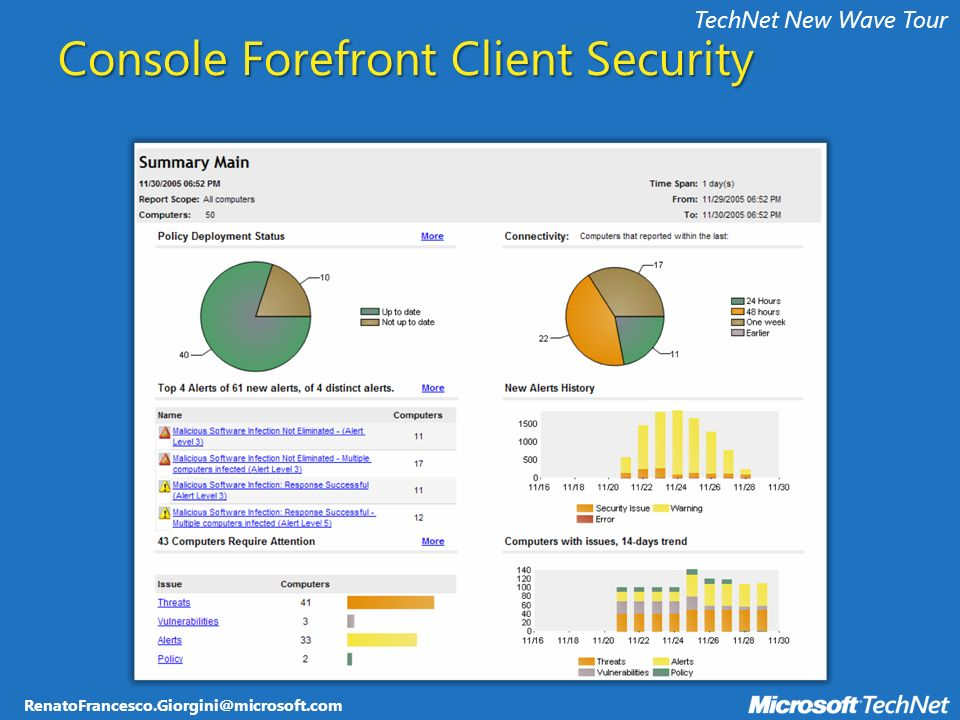 RenatoFrancesco.Giorgini@microsoft.com TechNet New Wave Tour Console Forefront Client Security