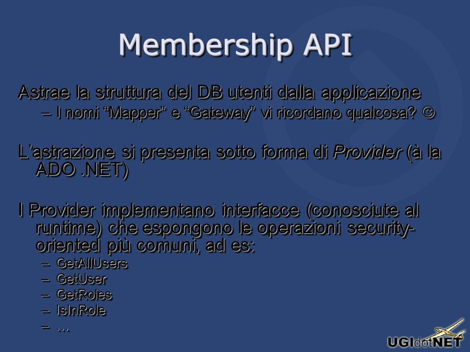 Membership API Astrae la struttura del DB utenti dalla applicazione –I nomi Mapper e Gateway vi ricordano qualcosa.