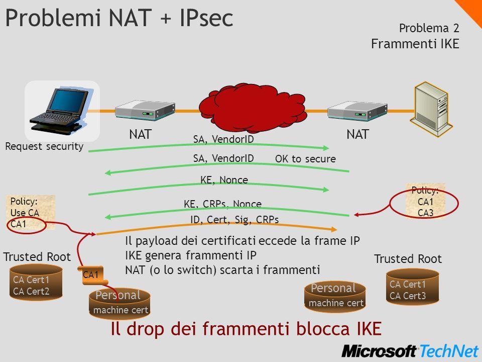 Policy: CA1 CA3 Policy: Use CA CA1 CA Cert1 CA Cert2 KE, Nonce Problemi NAT + IPsec KE, CRPs, Nonce Trusted Root machine cert Personal machine cert Pe