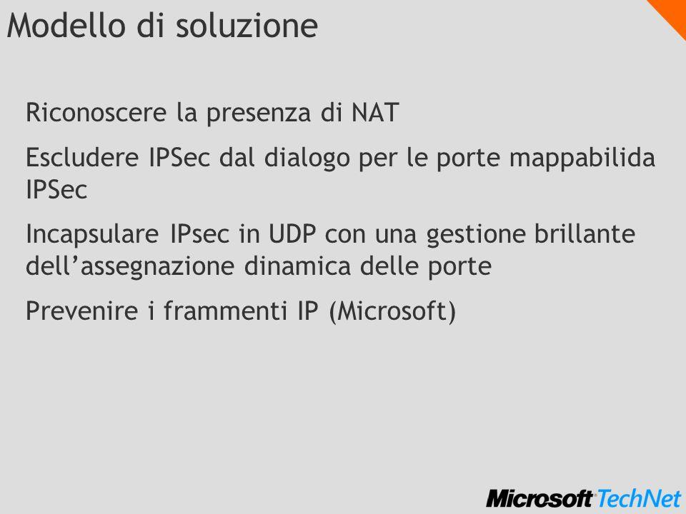 Modello di soluzione Riconoscere la presenza di NAT Escludere IPSec dal dialogo per le porte mappabilida IPSec Incapsulare IPsec in UDP con una gestio