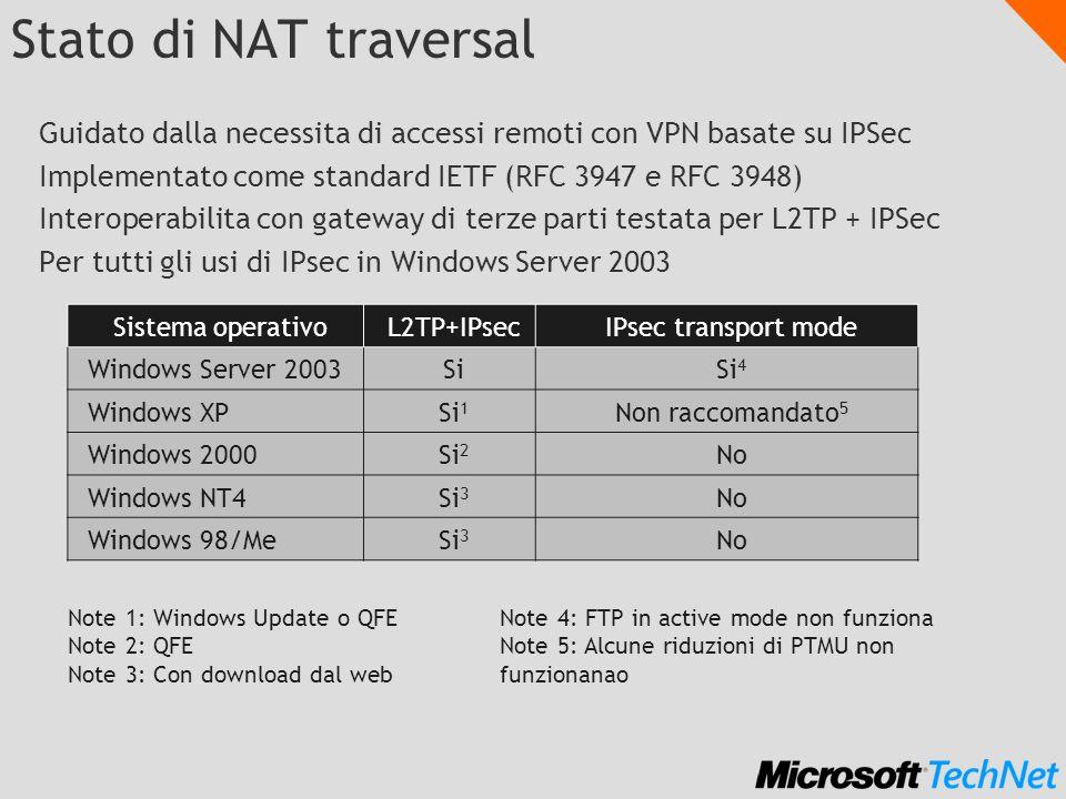 Stato di NAT traversal Guidato dalla necessita di accessi remoti con VPN basate su IPSec Implementato come standard IETF (RFC 3947 e RFC 3948) Interop