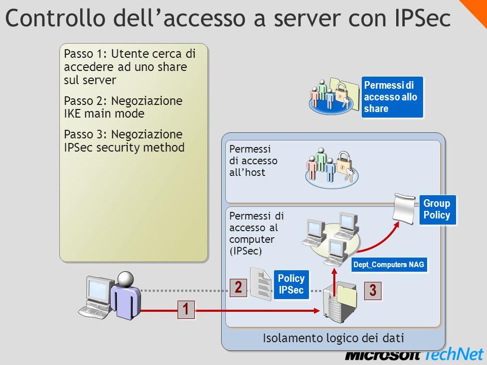 Controllo dellaccesso a server con IPSec Isolamento logico dei dati Permessi di accesso al computer (IPSec) Permessi di accesso allhost Policy IPSec 2