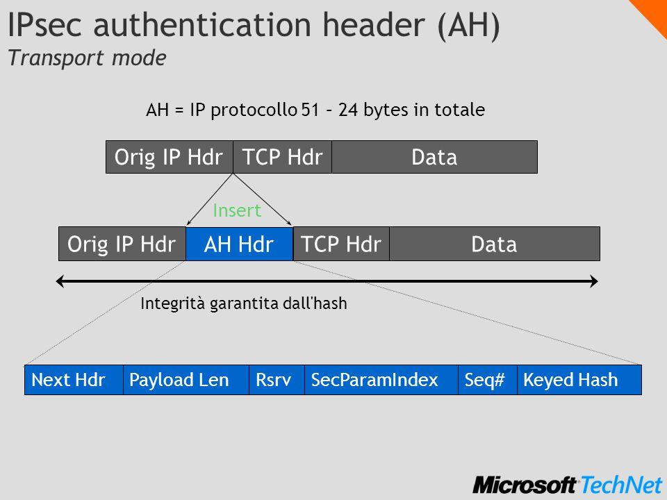 IPsec encapsulating security payload (ESP) Transport mode Data Normalmente criptato Integrità garantita dellhash ESP TrailerESP Auth Append Orig IP HdrTCP HdrData ESP Hdr Insert Orig IP Hdr TCP Hdr ESP = IP protocollo 50 - 22-36 bytes in totale