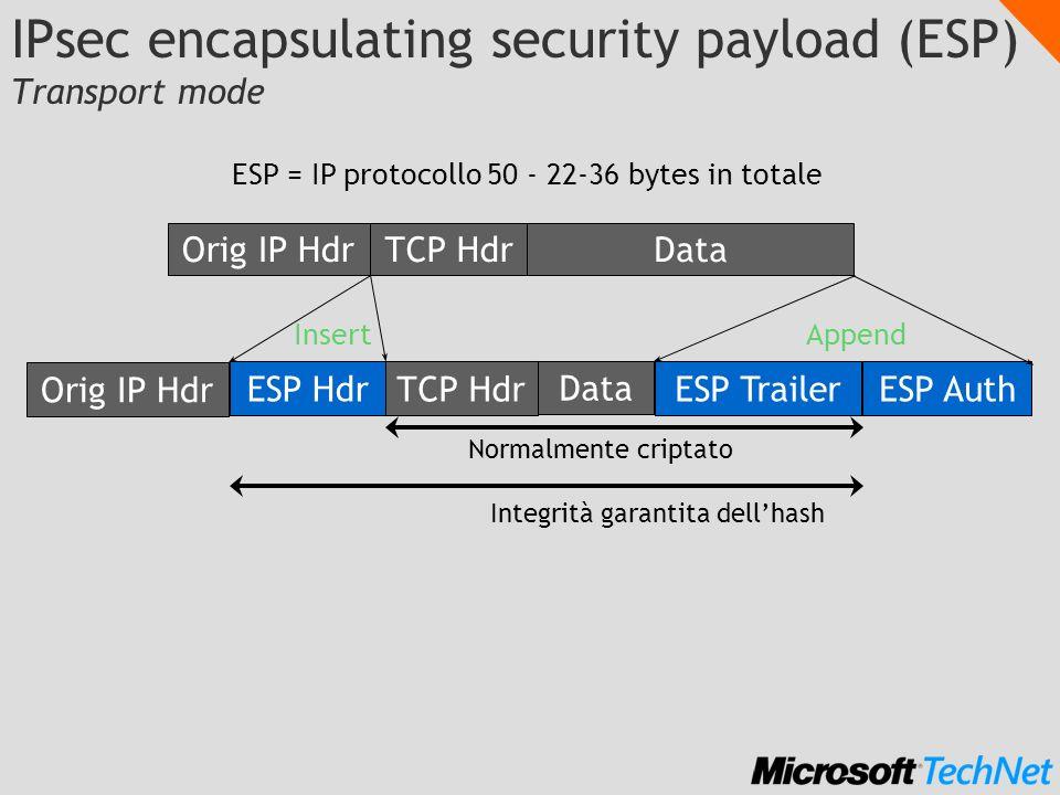 IPsec encapsulating security payload (ESP) Transport mode Data Normalmente criptato Integrità garantita dallhash PaddingPadLengthNextHdr Keyed Hash ESP = IP protocollo 50 - 22-36 bytes in totale ESP TrailerESP Auth Append Orig IP HdrTCP HdrData ESP Hdr Insert Orig IP Hdr TCP Hdr Seq#InitVectorSecParamIndex
