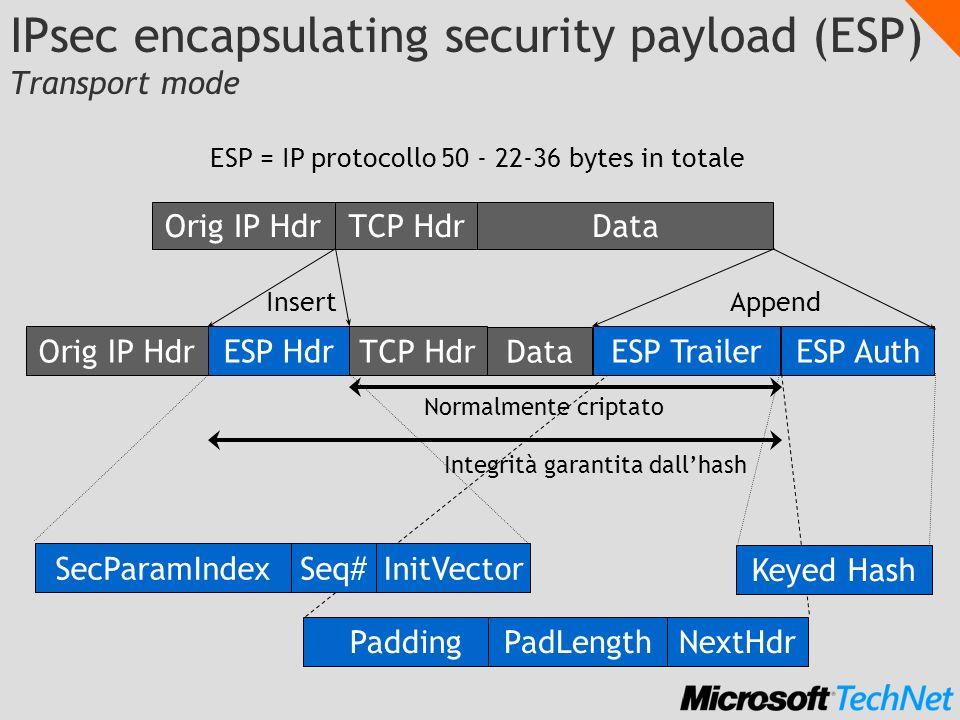 IPsec ESP Tunnel mode ESP Trailer Data TCP Hdr IP Hdr Nuovo header IP con indirizzi IP sorgente e destinazione Orig IP HdrTCP HdrData ESP Hdr ESP Auth Normalmente criptato Integrità garantita dallhash