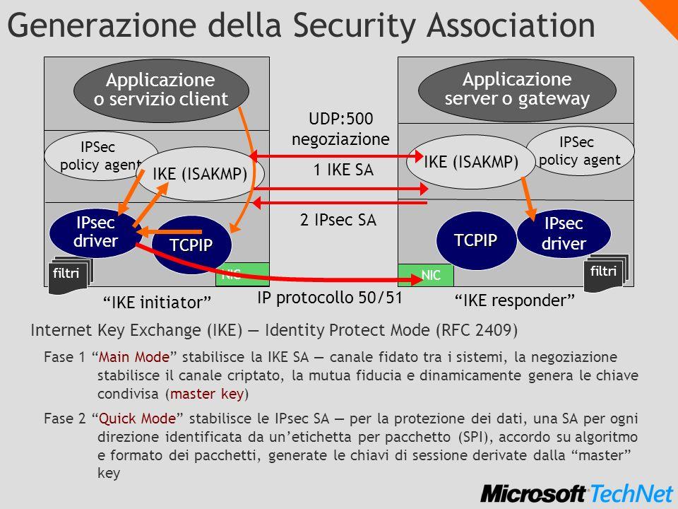 Negoziazione della protezione Necessari due messaggi Da initiator a responder: contiene la proposta Da responder a initiator: contiene la proposta selezionata Suite di protezione: Algoritmi di criptaturaDES, 3DES, Null Algoritmi di integritàMD5, SHA-1, Null Metodi di autenticazione Kerberos, preshared key, certificate Gruppi Diffie-HellmanGroup 1 (768-bit), Group 2 (1024- bit), Group 2048 (Windows 2003)