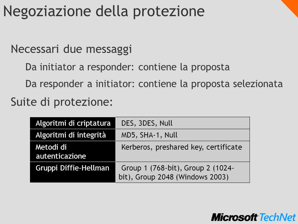 Tool di gestione e troubleshooting IPsec monitor: Vista dettagliata del main mode e del quick mode con Tool da linea di comando IPSECCMD in XP (..\support) NETSH IPSEC in Windows Server 2003 (..\system32) Group Policy RSoP in Windows Server 2003 Contatori in Perfmon per IKE e IPsec (Windows Server 2003) Audit di IKE disabilitato per default in Windows Server 2003 Abilitabile log dettagliato per IKE (OAKLEY.log) NetMon v2 ha parser per AH, ESK (se non criptato o se in offload su scheda) e IKE